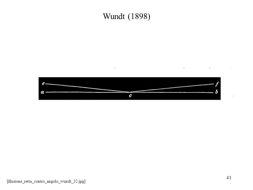 Wundt (1898) [illusione_retta_contro_angolo_wundt_32.jpg]